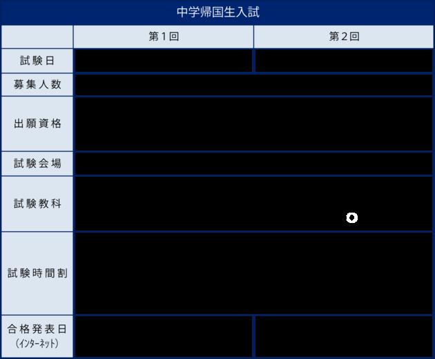 帰国入試日程(中学).png
