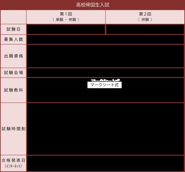 帰国入試日程(高校)-1.png